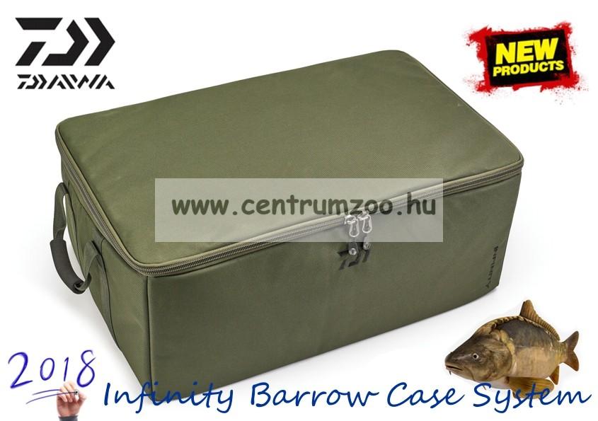 75fd7916e8 Daiwa Infinity Barrow Case System HATALMAS TÁROLÓ TÁSKA 70x40x26cm  (205720)(IBCS1)
