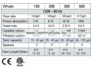 Sicce Whale 350+Easy start külső szűrő 1000l/h