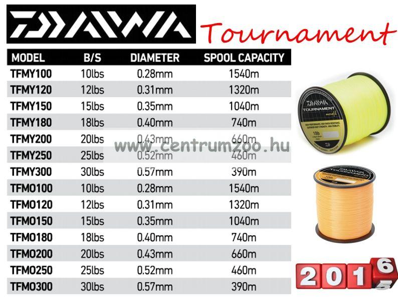 Daiwa Tournament Fluoror Yellow 50lb 0,70mm 260m prémium zsinór (TFYM500)