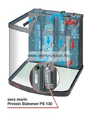 Аквариум sera biotop led cube 130 xxl