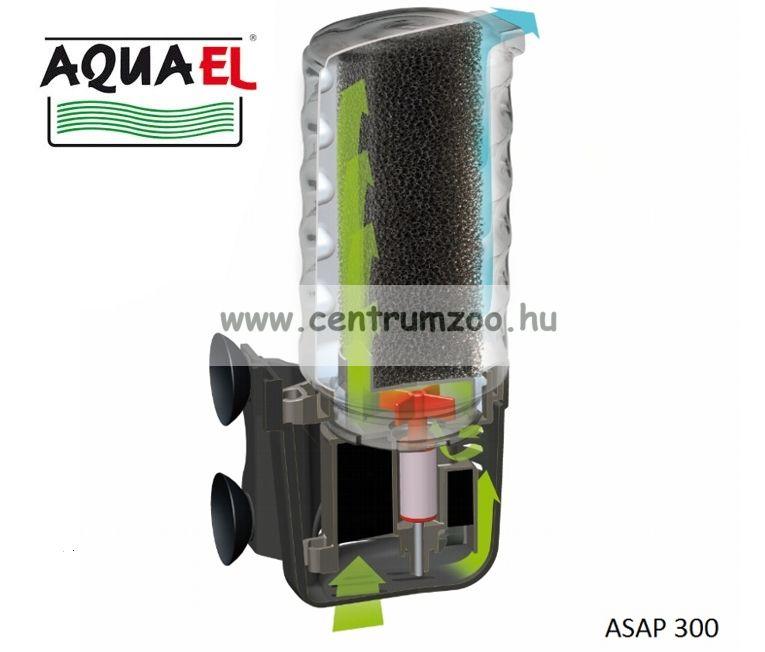 Aquael ASAP 500 akváriumi belsőszűrő 50-150l-ig (113612)