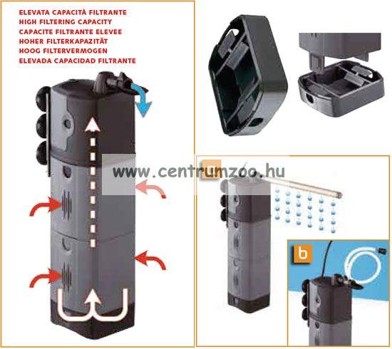 Ferplast Marex Blumodular szűrőszivacs készlet