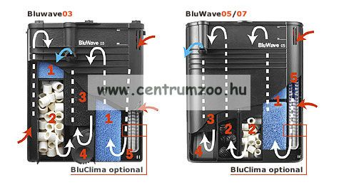Ferplast Marex BluWave 03 bio-belsőszűrő