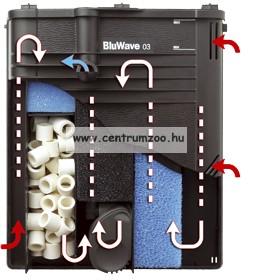 pótszivacs Ferplast Bluclear 03 fekete pótszivacs BluWave 03 termékhez