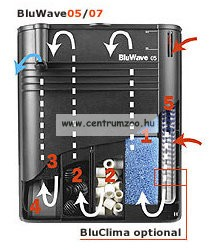 pótszivacs Ferplast Blumec 05 kék pótszivacs BluWave 05 termékhez