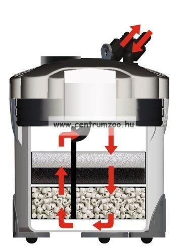 Sera Fil Bioactive 130 + UV külsőszűrő (30602)