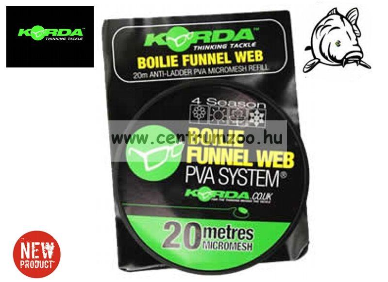 KORDA Funnel Web MICROMESH – 20m refill PVA szalag (KBMR20)